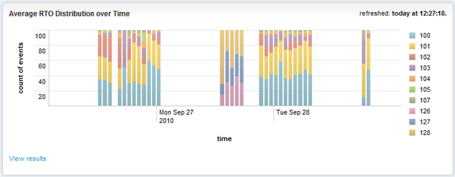 App for PCoIP Real-Time Monitoring across your Organisation