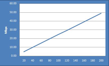 VDI Display Protocol Calculator v1 0 – myvirtualcloud net
