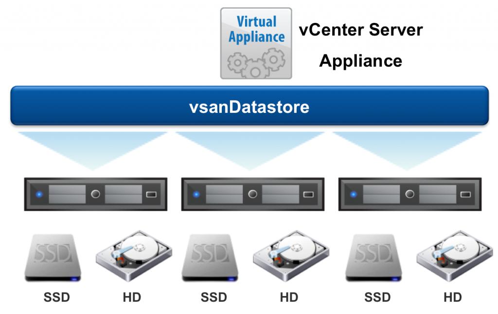 bootstrap-vcenter-on-single-vsan-datastore-1