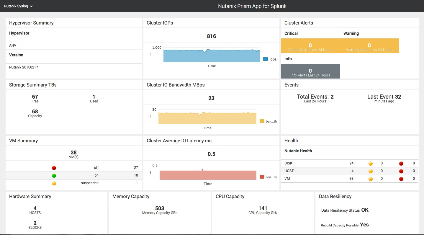 Welcome New Nutanix App for Splunk! – myvirtualcloud net