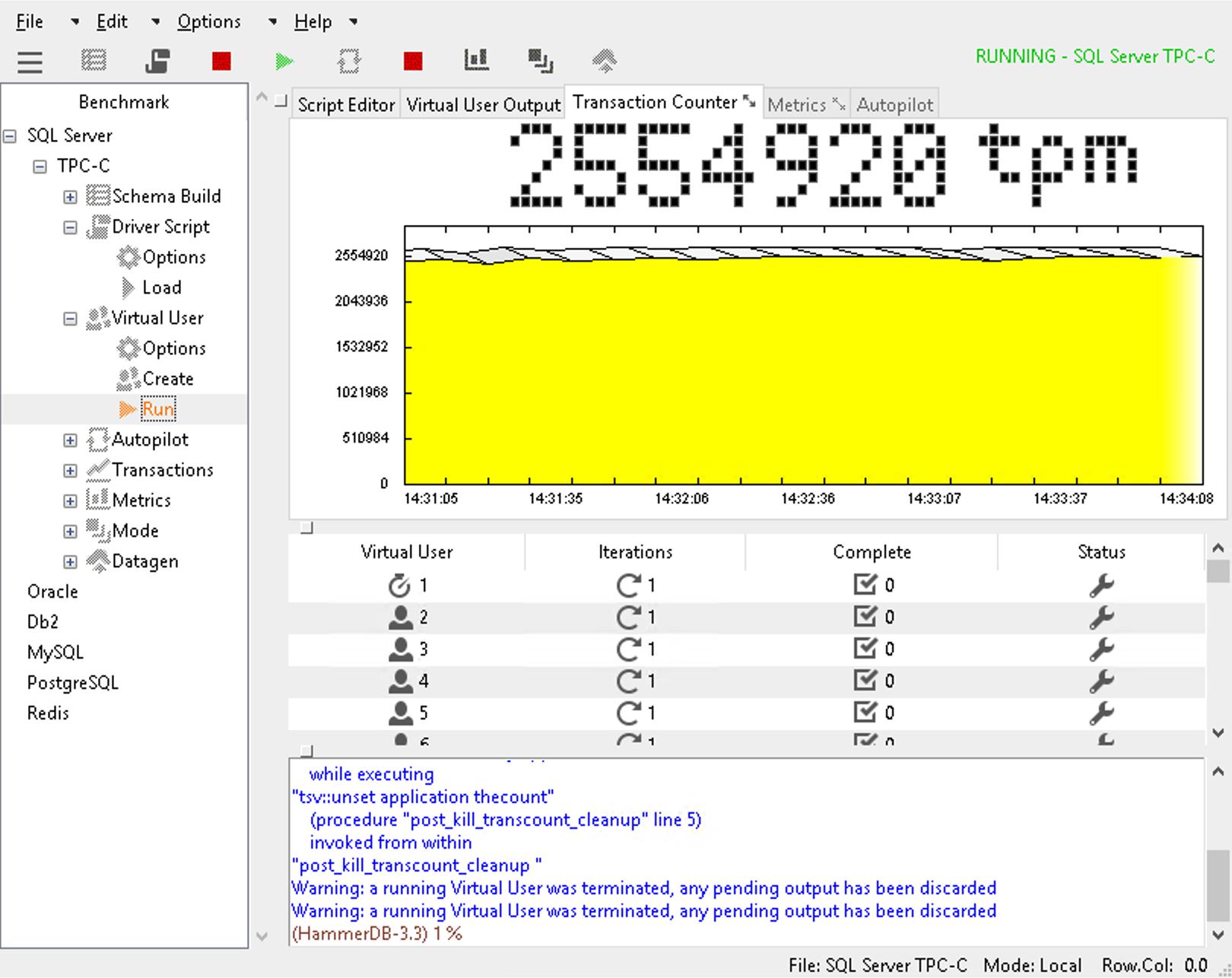 Microsoft sql server admin tools